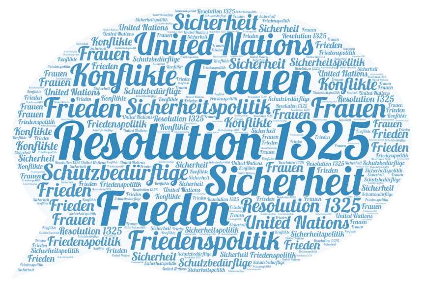 Wordle Resolution 1325
